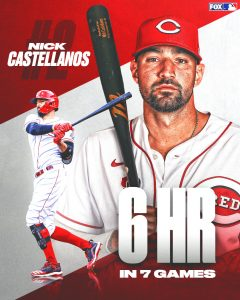 Nicholas Castellanos Is Doing Very Well For The 2020 Cincinnati Reds.