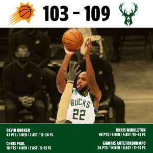 Khris Middleton Carried The Milwaukee Bucks To A Must Win Scenario In Game 4 Of The 2021 NBA Finals At Home On Wednesday Night In Milwaukee.